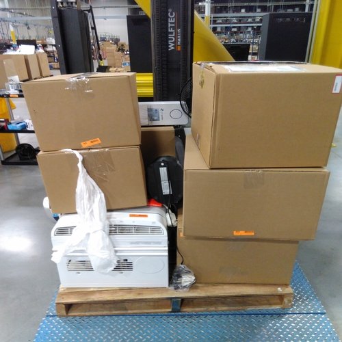 Air Conditioners, Purifiers & Heaters - RETURNS